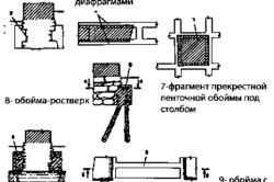Схема усиления фундамента при помощи двойных обойм