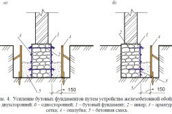 Схема усиления фундамента при помощи ж/б обойм