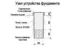 Схема узла устройства фундамента с размерами