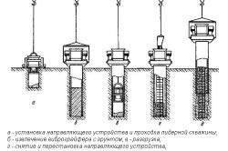 Схема вибрационного метода погружения свай