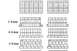 Схема видов кладки камня