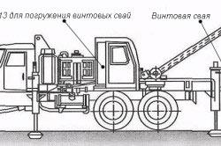 Схема ввинчивания винтовых свай машиной МЗС-13