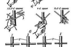 Схема вязки арматуры проволокой