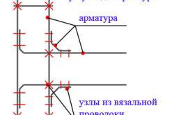 Схема вязки углов арматуры проволокой