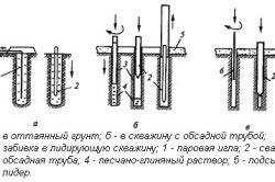 Схема забивания свай в грунт