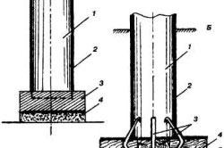 Схема деревянного столбчатого фундамента