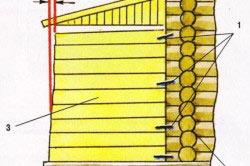 Схема жесткого соединения пристройки с домом