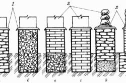 Устройство фундаментов из различных материалов.