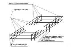 Схема армирования фундамента гаража.