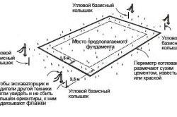 Схема устройства котлована дома.