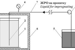 Схема опытно-промышленной установки пропитки .