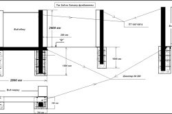 Подробная схема заливки фундамента