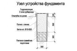 Схема строения дома из газосиликатных блоков