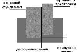 Соединение фундаментов при помощи деформационного шва (схема).