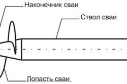 Конструкция сваи
