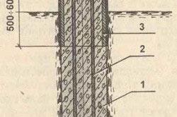 Схема буронабивной сваи