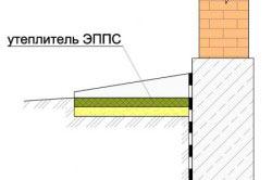 Схема водопроницаемой отмостки.