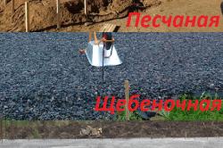 Фундаментная плита бывает: песчаная, щебеночная и бетонная.