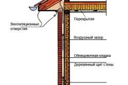Конструктивная схема натуральной стены