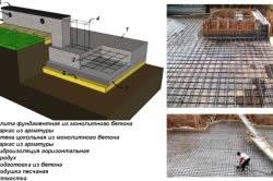 Схема монтажа плитного фундамента глубокого заложения.