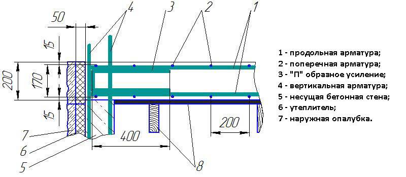 Схема армирования углов плиты