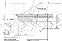 Схема чертежа шведской плиты с использованием российских материалов