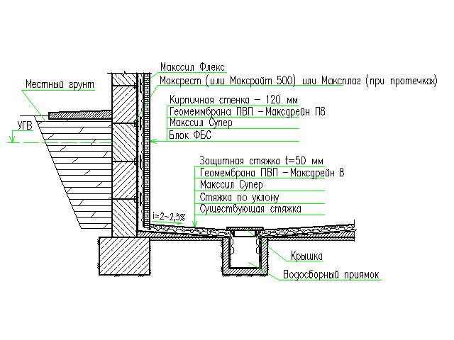 Схема гидроизоляции блочного