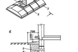 Схема монтажа блочного фундамента.
