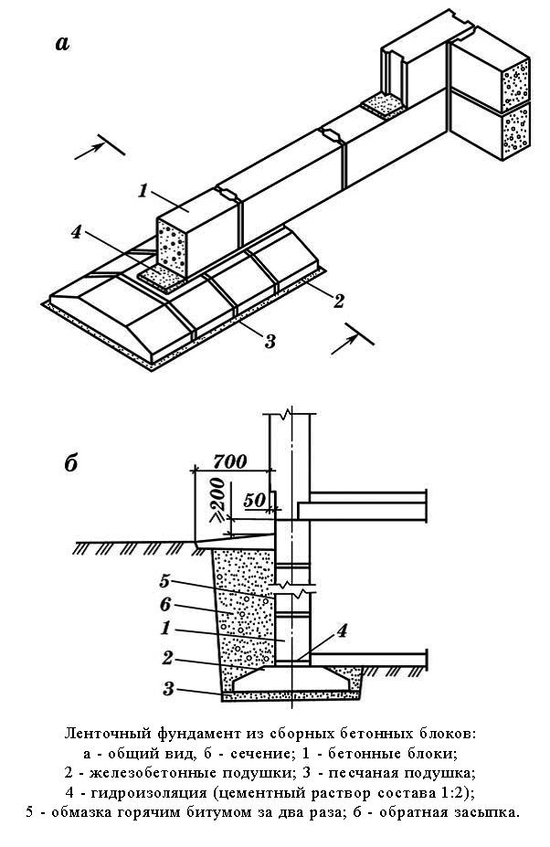 Схема монтажа блочного