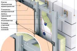 Схема монтажа керамогранита на цоколь