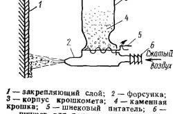Схема нанесения штукатурки крошкометом