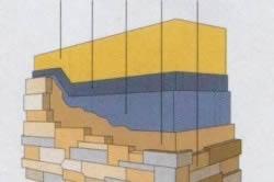 Схема облицовки декоративным камнем