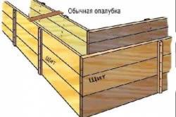 Схема опалубки фундамента.