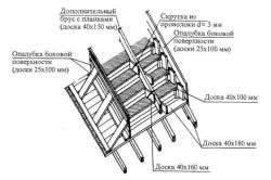 Схема опалубки ступеней с дополнительным бруском