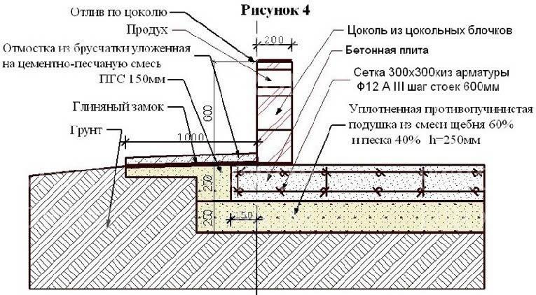 Исследования конструкции ствола с переходными этажами с применением виброплиты