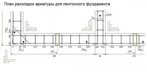 Схема раскладки арматуры для фундамента