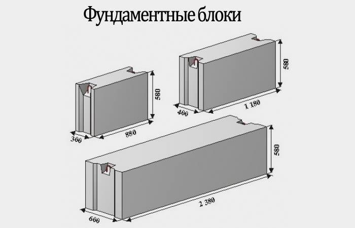 Схема размеров фундаментных блоков