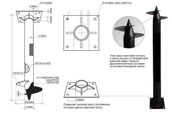 Схема устройства винтовой сваи.