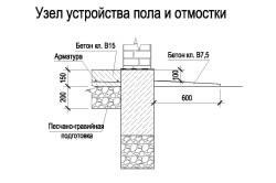 Схема узла устройства пола и отмостки