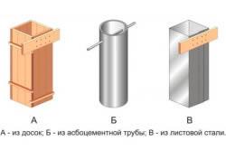 Виды труб-опалубок для восстановления столбчатого фундамента