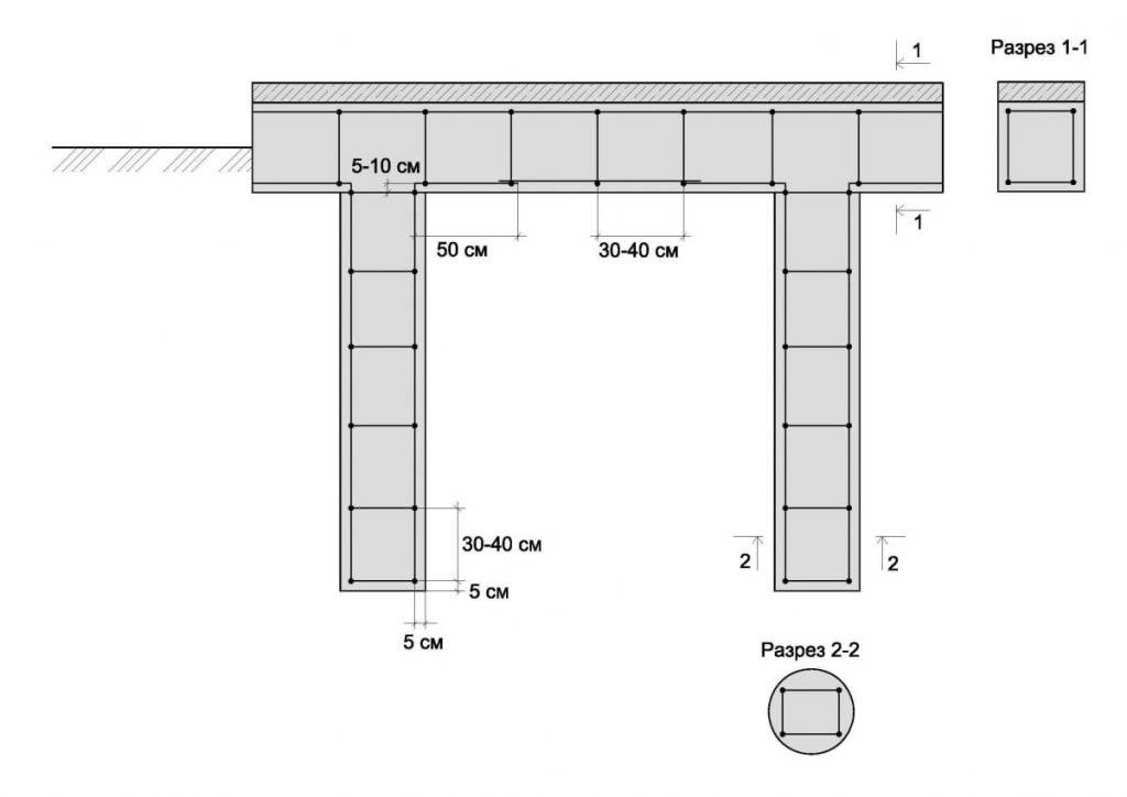 Схема армирования бетонного пояса (ростверка).