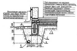 Железобетонный плавающий фундамент в виде ребристой плиты