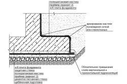 Устройство гидроизоляции