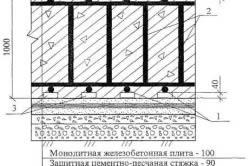 Технологическая карта на изготовление фундаментной  железобетонной плиты.