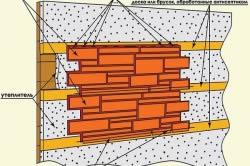 Монтаж цокольных панелей.