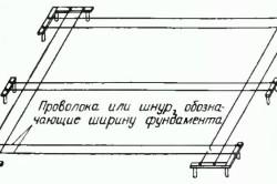 Схема разметки фундамента.