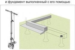 Схема фундаментного бура ТИСЕ-Ф