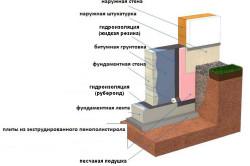 Схема гидроизоляции жидкой резиной
