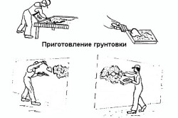 Схема грунтовки