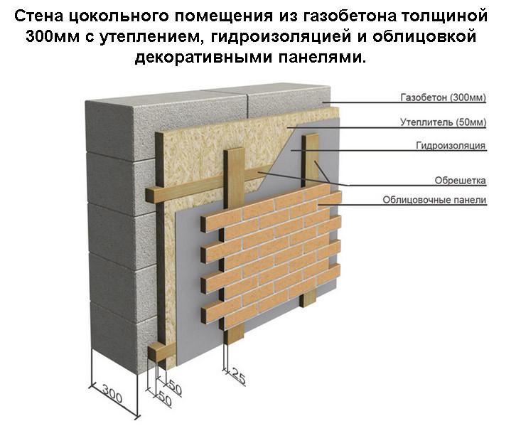 Схема монтажа стены цокольного